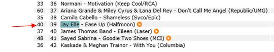 Hot 100 Chart Jay Elle