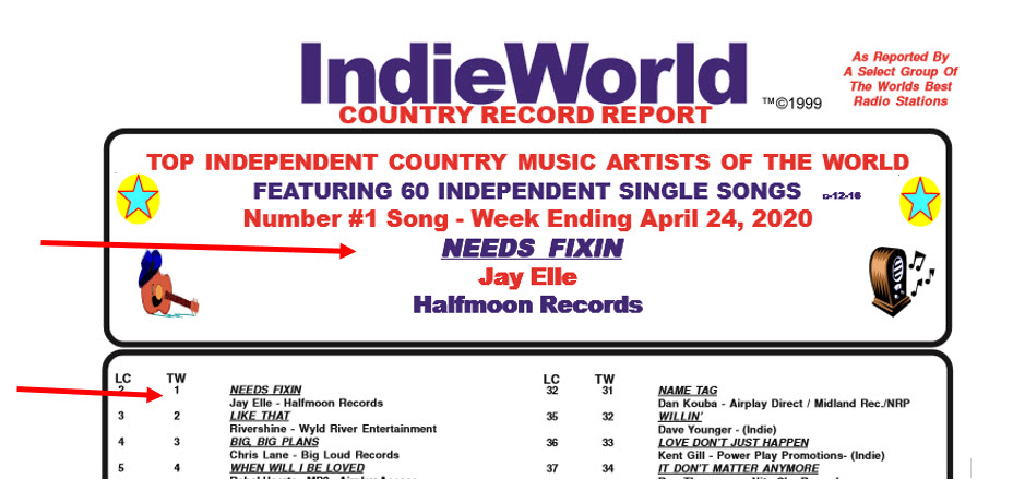 Country Chart Jay Elle